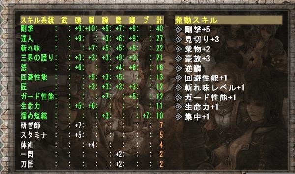 剛撃5 集中+1