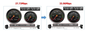 SpeedTest20140802-003