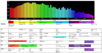 20200303FrequencyChart