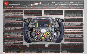 20141212_SauberF1_Steering