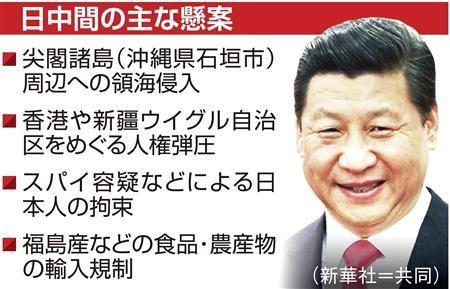 中国との懸念問題2021