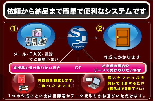 ディマックスサポート-システムの流れ-