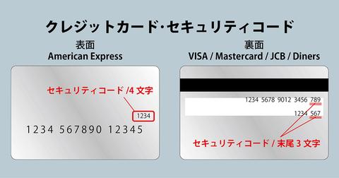 クレジットカードセキュリティコード
