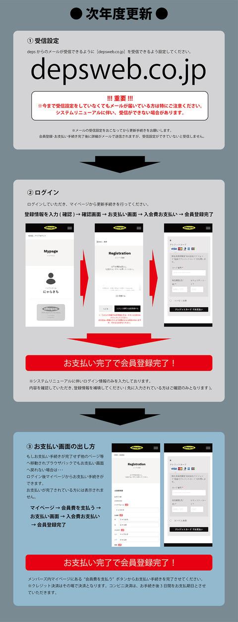 20200309次年度更新アクション改定03
