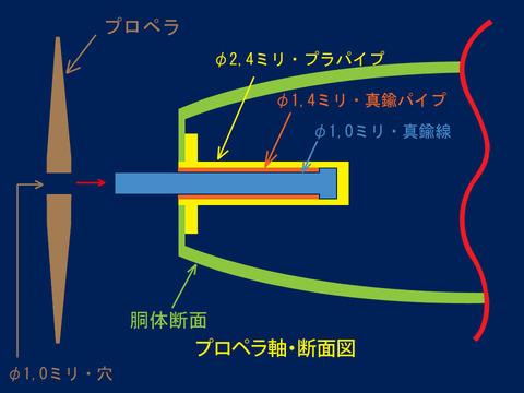 008-cプロペラ軸・胴体断面図