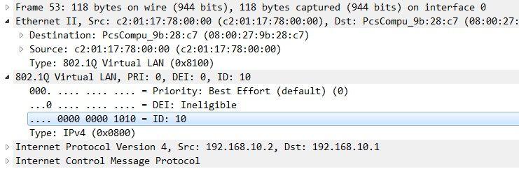 Ethernetインタフェース上で動作するvlan-tagging : Juniper