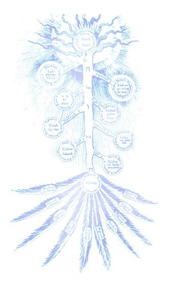 Sephirothic_tree-w