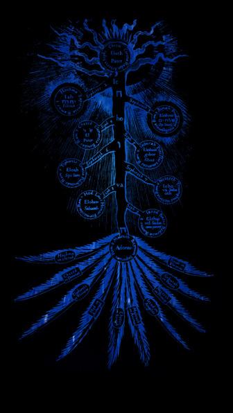 Sephirothic_tree