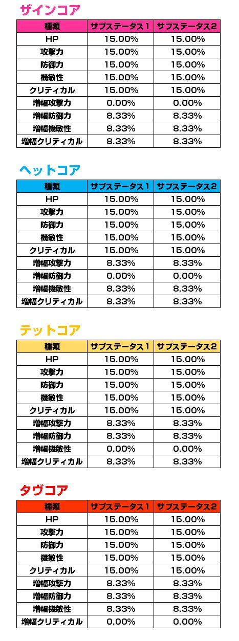 イグニッション_sute-tasu