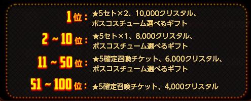 200917_ragnarank_reward