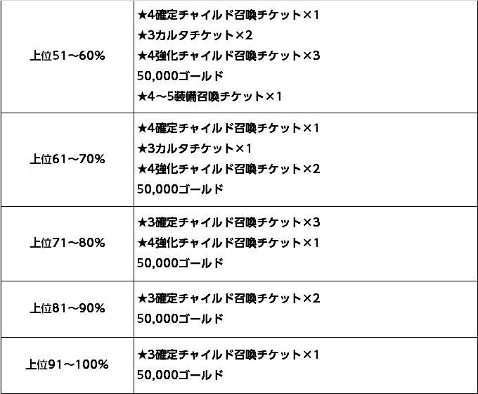 0816_スレイヤーズ報酬3