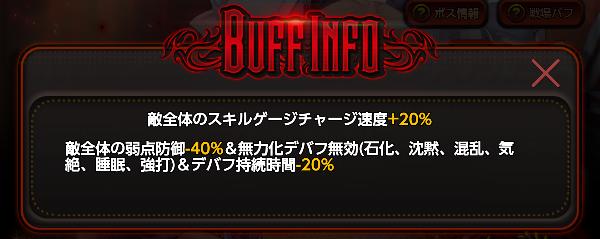 WB_Buffinfo