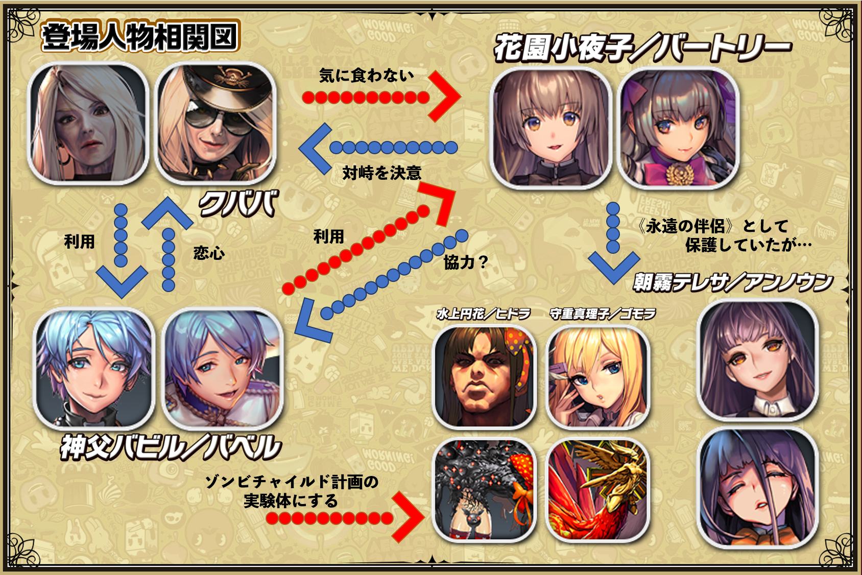 Chapter.2-4相関図_new