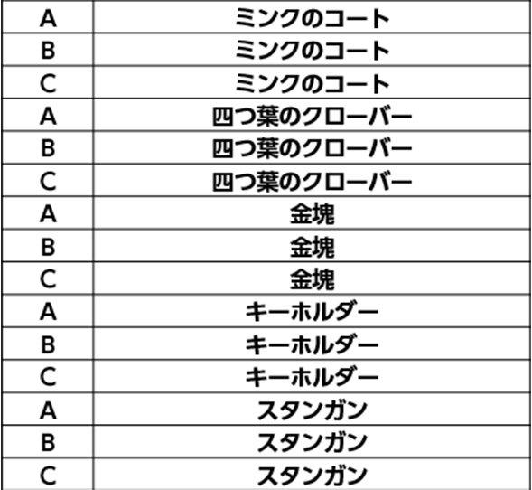 装備マスター★4021