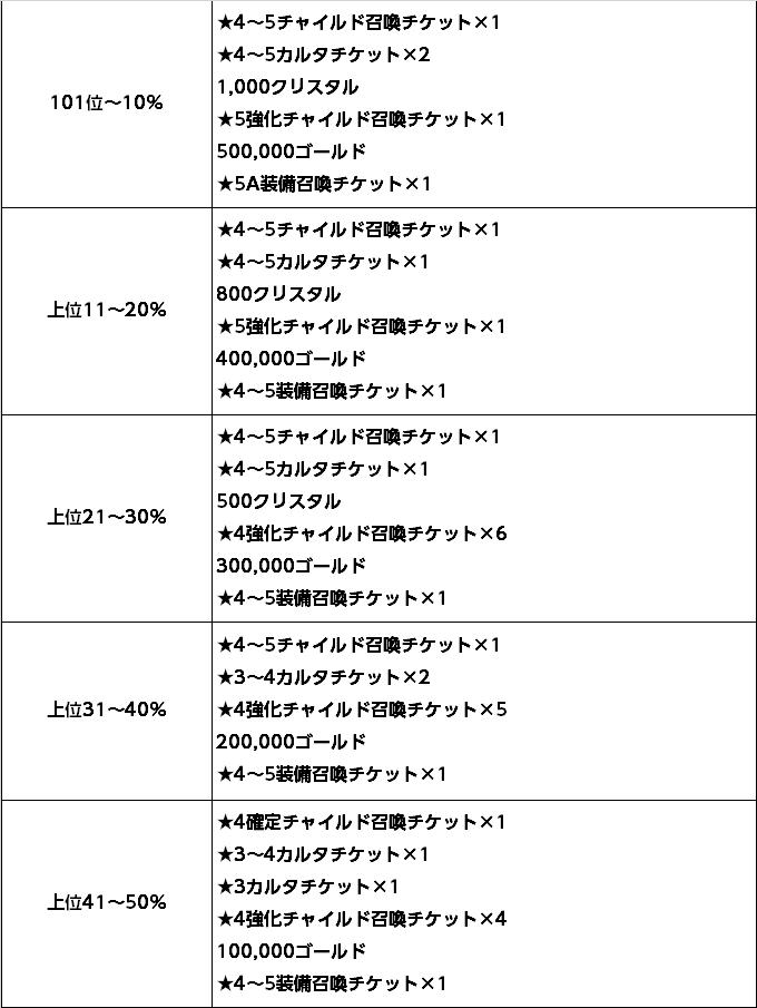 0816_スレイヤーズ報酬2