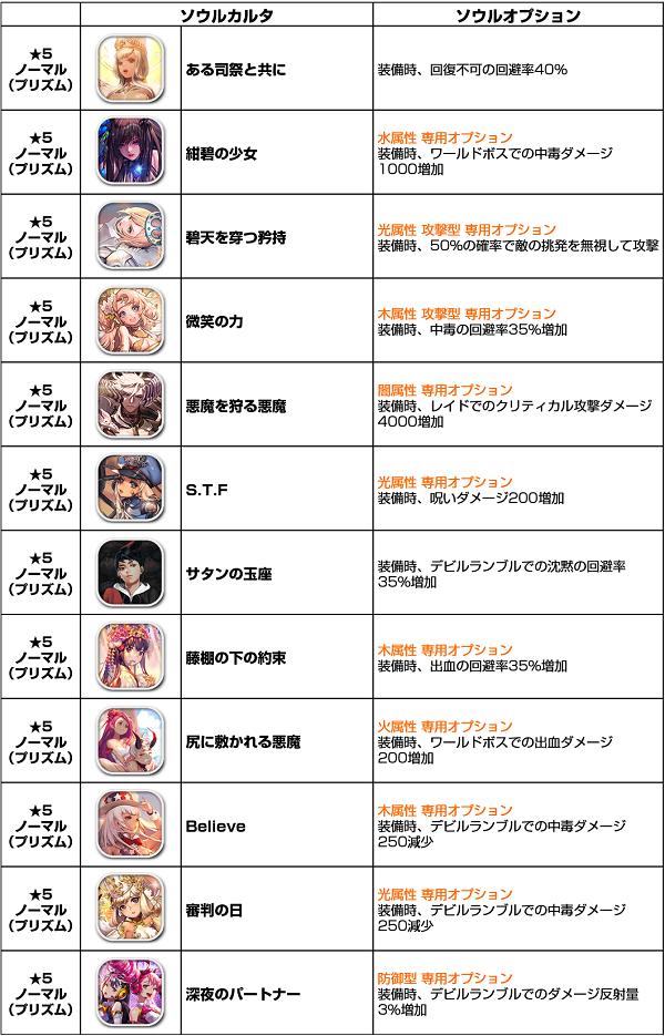 スペシャル★5カルタパック