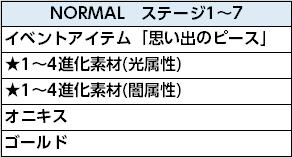 ノーマル1-7