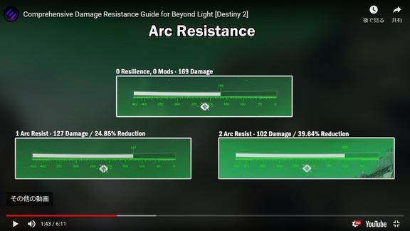 Comprehensive Damage Resistance Guide (4)