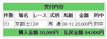 94000