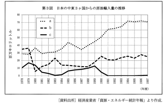 慶大経済2