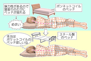 80枕で首の後が圧迫されるとめまいや吐き気
