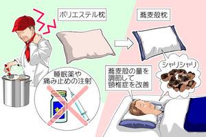 86そば殻の中身を調節出来る枕で頚椎症が改善