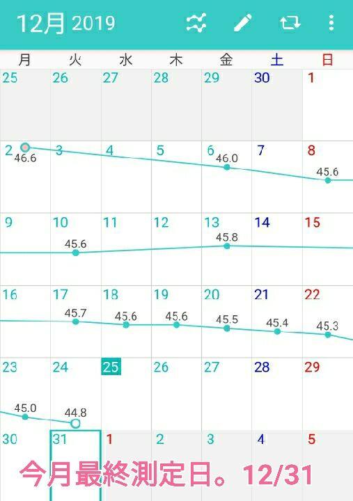 158センチ49キロ女性の見た目・芸能人・BMI ...