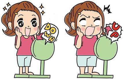 リバウンドを繰り返して痩せにくい体質の人のダイエット方法