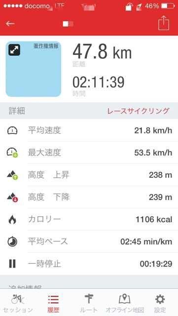 自転車消費カロリー1
