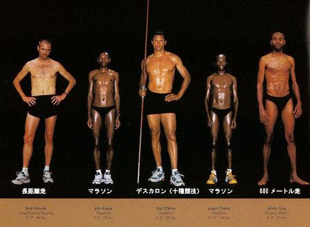 【画像あり】 競技別スポーツ選手の筋肉