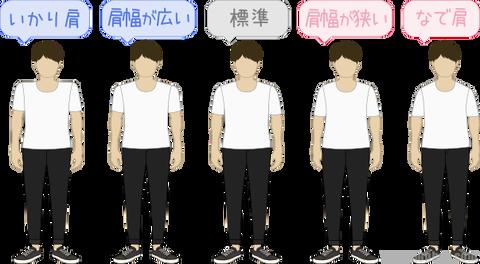 kata-body