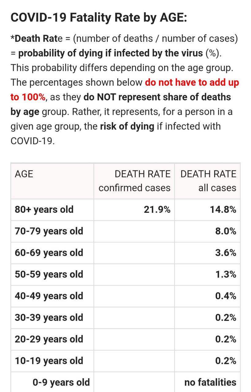 【新型コロナ】10代の死が世界中で増加、俺もヤベェな…