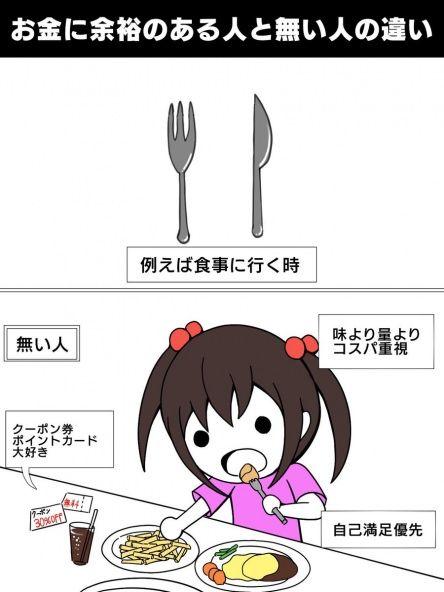 twitter民「貧乏人と金持ちの食事の違いを絵にしてみました」→5万いいねwwwww