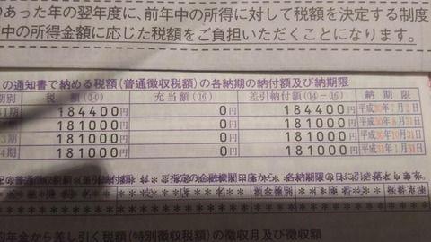 年収1500万円、今年も忘れた頃に市民税が届く