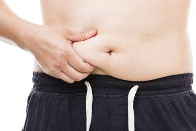 体脂肪率24%ってデブなの?