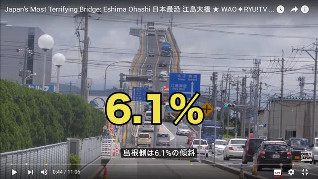 日本にある異様な橋に外国人が挑戦してみた(海外の反応)