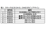 cn1d4d