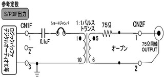 spdif_out2