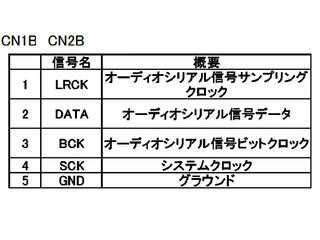 cn1_2_pin