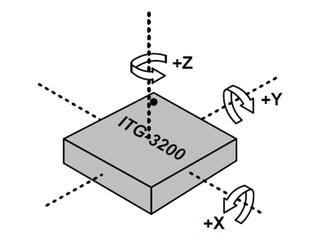 ITG3200_PIN