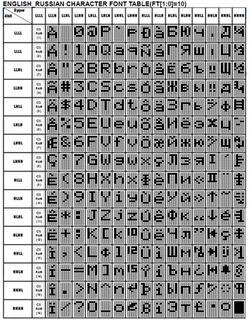 eru_font