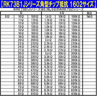rk73_ichiran