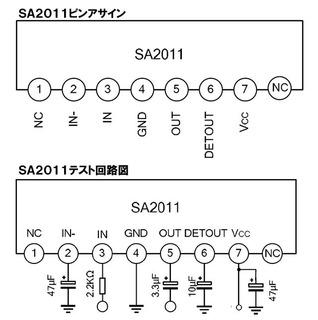 SA2011_SCH