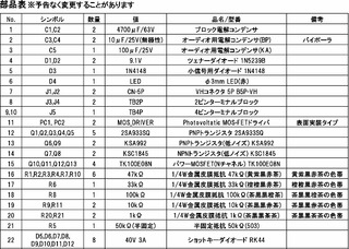PRT02部品表 (640x455)