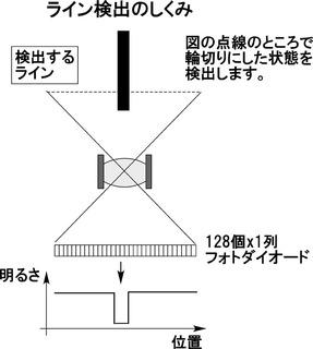 ラインセンサ概念図_131206