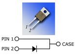 c3d06060a_pin