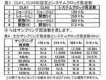 dit4192_jp2b