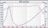w5-1374sa_graph