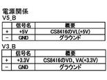 cs8416_v3_5