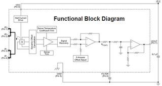 ACS714LLC_BLOCK